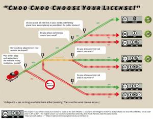 cc-licencse-choo-choo-train